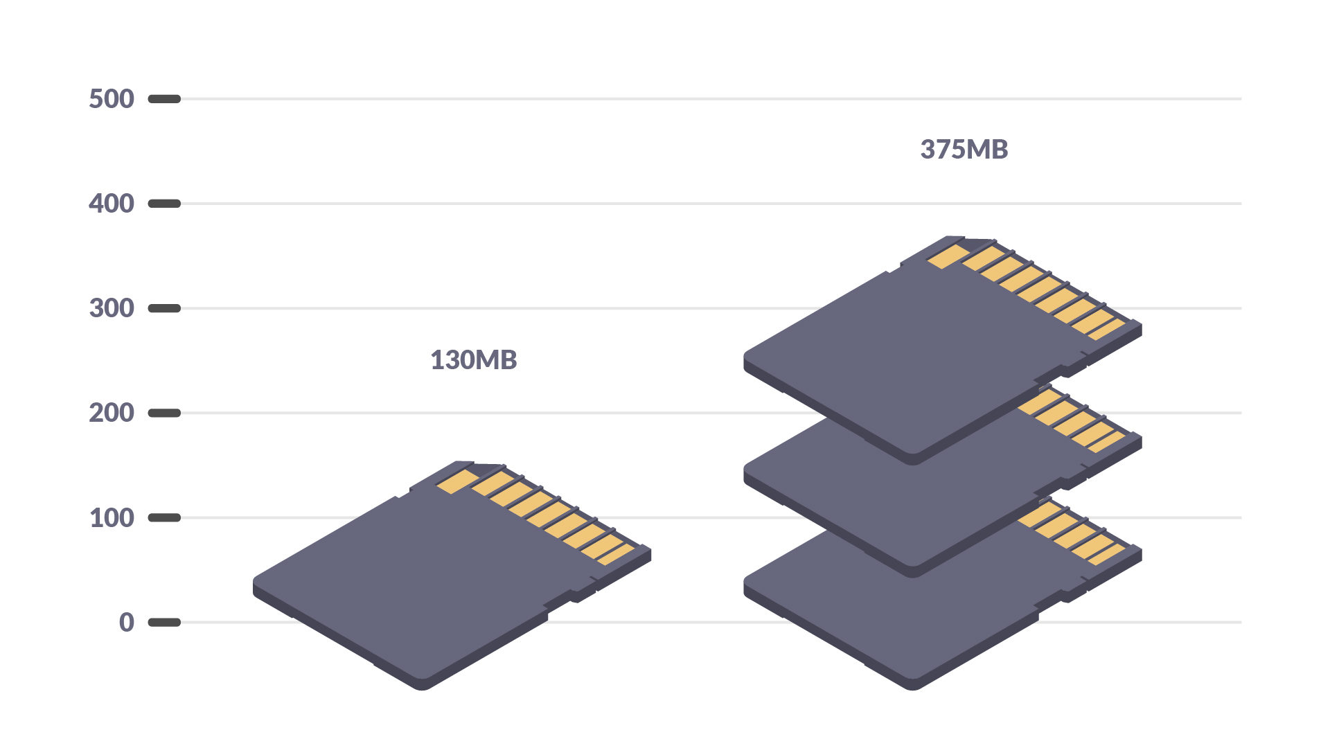 4K vs 1080p storage requirements visualisation