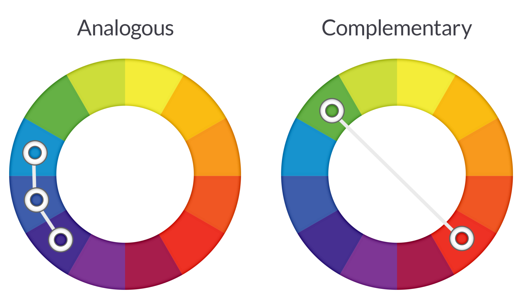 Analogous and complementary colors - color grading for beginners