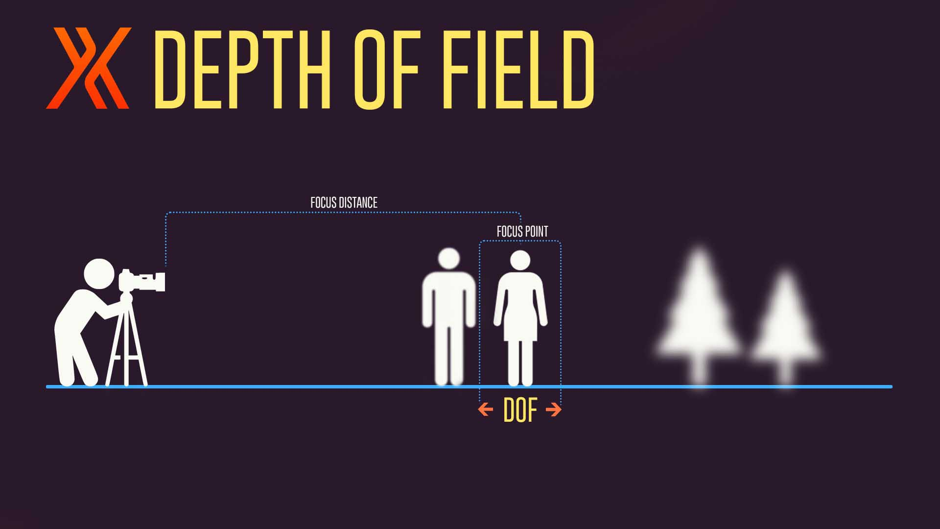 What is depth of field infographic